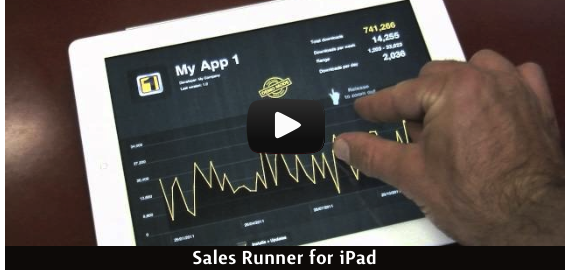 Do you know Sales Runner?